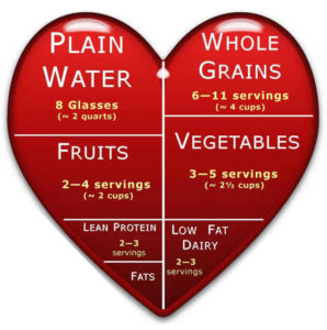 vegan diet for heart health