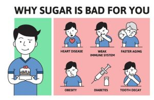 can you get addicted to sugar